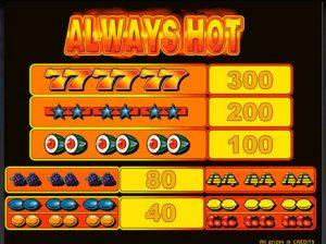 Always Hot игровой автомат