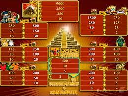 Aztec Treasure игровой автомат