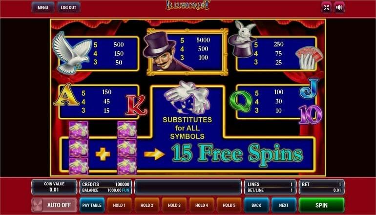 Illusionist игровой автомат