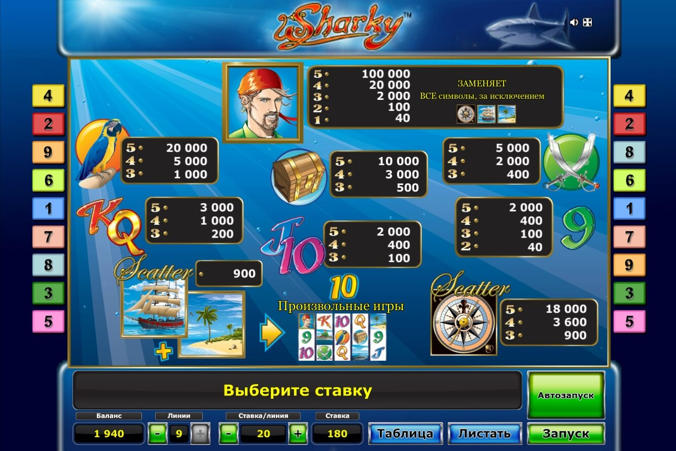Sharky игровой автомат
