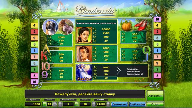 игровой автомат Cindereela