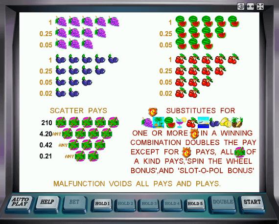 игровой автомат Ешки