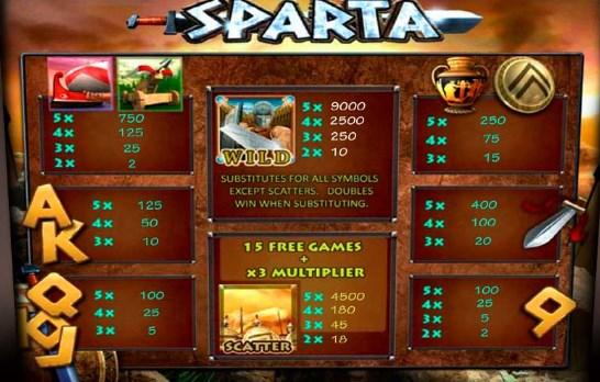 Игровой автомат Спарта играть бесплатно