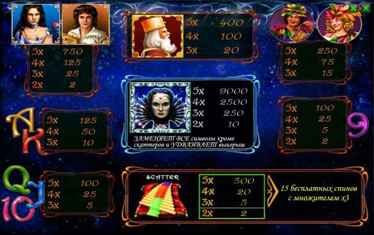 игровой автомат Magic Flute