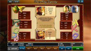 игровой автомат The Ming Dynasty играть бесплатно