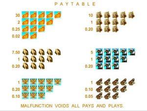 слот Пирамида без регистрации