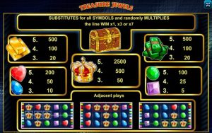 слот Treasure Jewels играть бесплатно