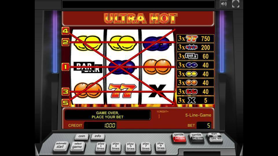 слот Ultra Hot играть бесплатно